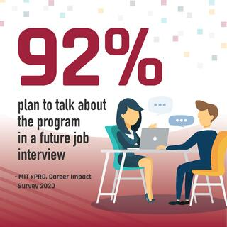 Graphic of two people at a job interview, one with a laptop, with two grey word bubbles between them. Text: 92% plan to talk about the program in a a future job interview - MIT xPRO, Career Impact Survey 2020
